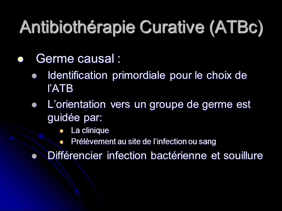 Antibiothérapie Curative (ATBc) Foyer infectieux : Foyer infectieux : Guide le choix de lantibiotique Guide le choix de lantibiotique Laccès de lATB à un foyer infectieux est limité par ses propriétés pharmacocinétiques Laccès de lATB à un foyer infectieux est limité par ses propriétés pharmacocinétiques Efficacité de lATB = concentration bactéricide au site de linfection Efficacité de lATB = concentration bactéricide au site de linfection