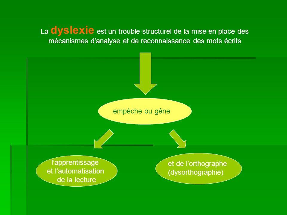 La dyslexie est un trouble structurel de la mise en place des mécanismes danalyse et de reconnaissance des mots écrits empêche ou gêne et de lorthogra