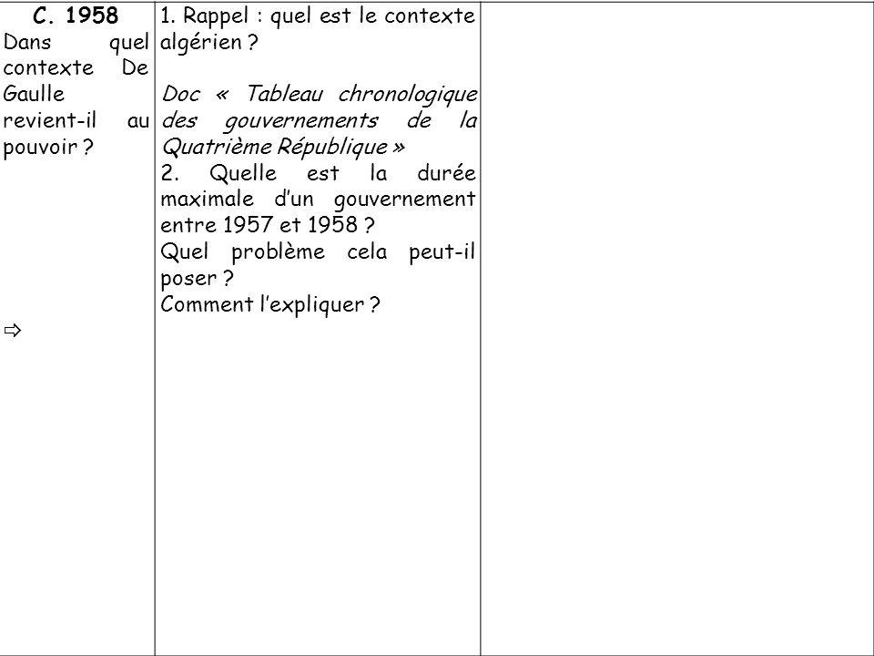 C. 1958 Dans quel contexte De Gaulle revient-il au pouvoir ? 1. Rappel : quel est le contexte algérien ? Doc « Tableau chronologique des gouvernements