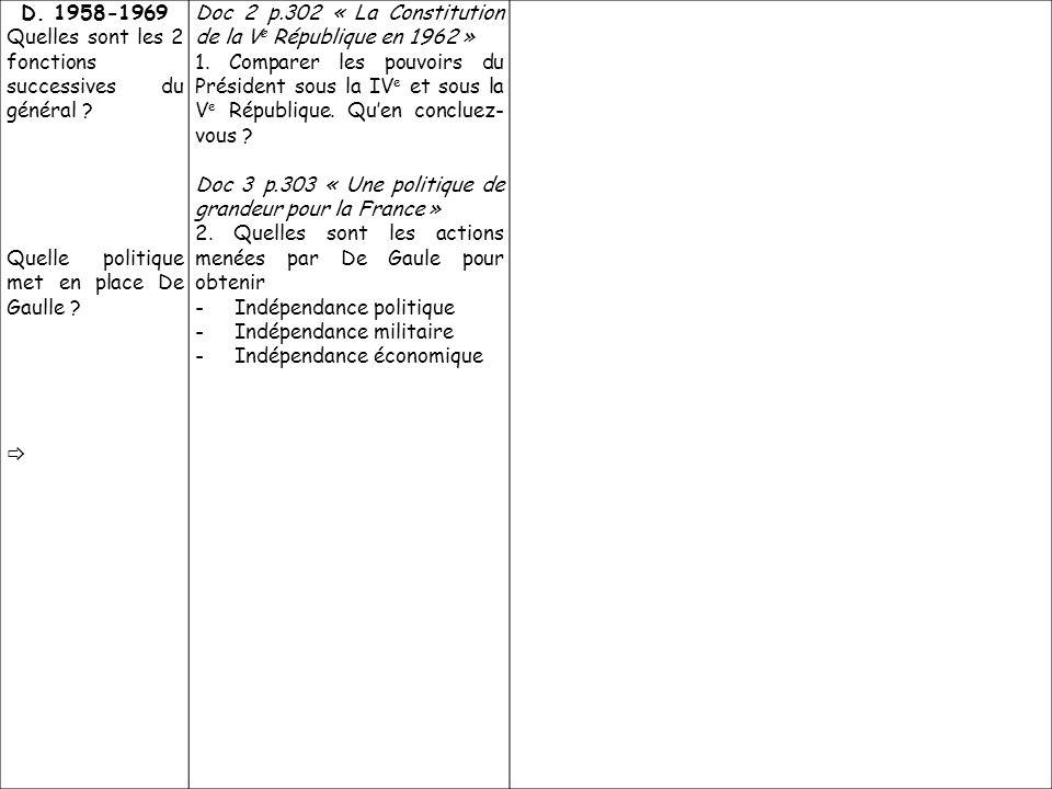 D. 1958-1969 Quelles sont les 2 fonctions successives du général ? Quelle politique met en place De Gaulle ? Doc 2 p.302 « La Constitution de la V e R
