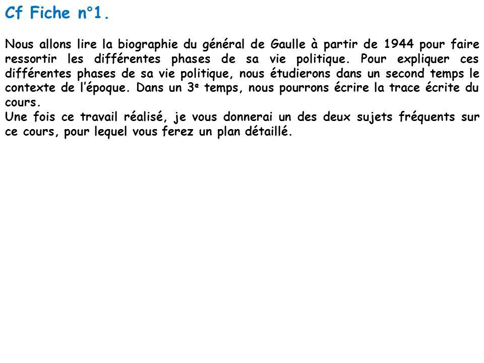Cf Fiche n°1. Nous allons lire la biographie du général de Gaulle à partir de 1944 pour faire ressortir les différentes phases de sa vie politique. Po