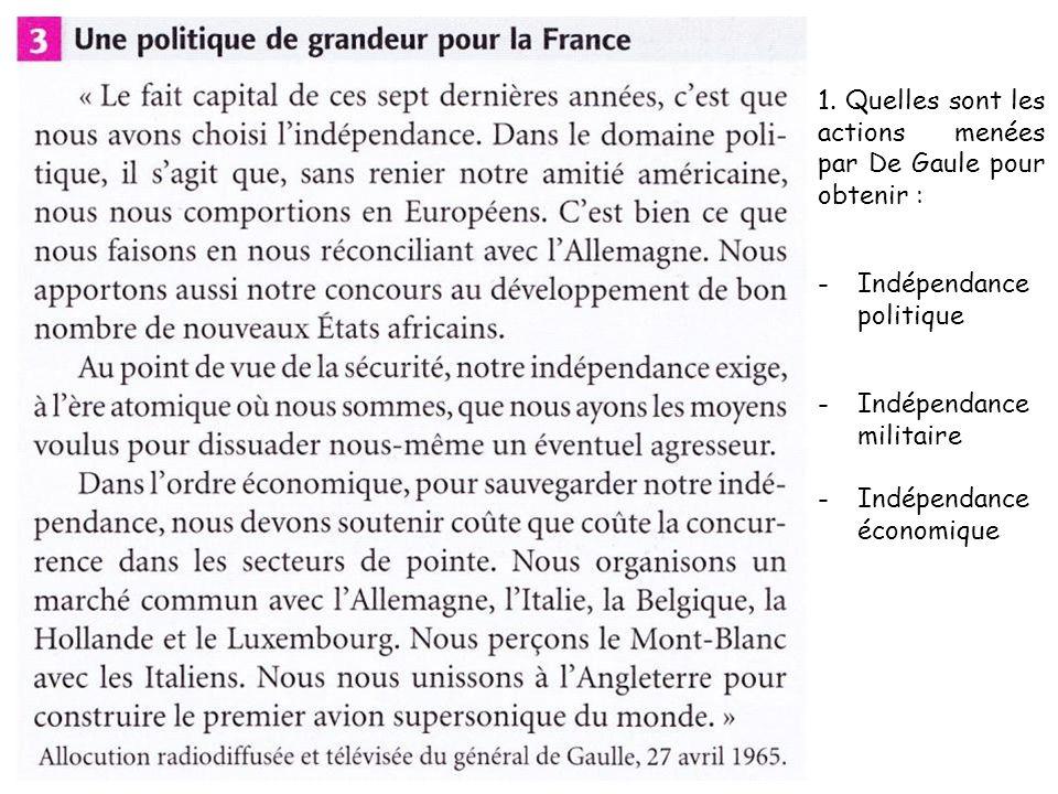 1. Quelles sont les actions menées par De Gaule pour obtenir : -Indépendance politique -Indépendance militaire -Indépendance économique