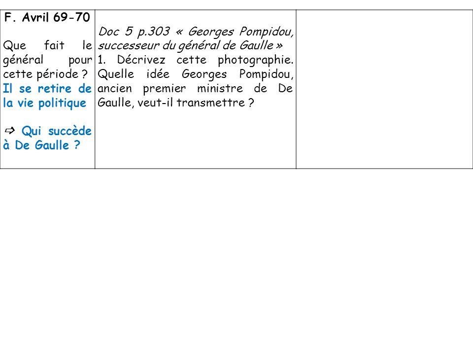 F. Avril 69-70 Que fait le général pour cette période ? Il se retire de la vie politique Qui succède à De Gaulle ? Doc 5 p.303 « Georges Pompidou, suc
