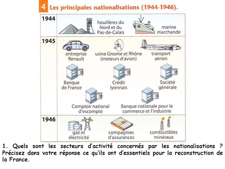 A partir des éléments vus en cours, réalisez un plan détaillé de paragraphe argumenté montrant les réussites et les échecs de la IV e République