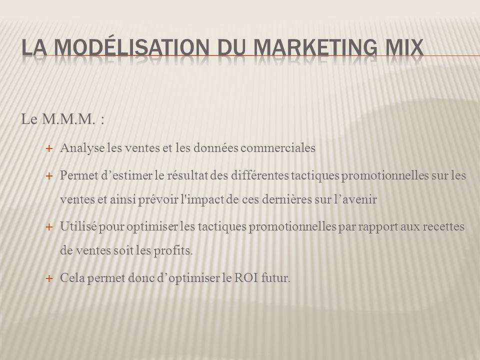 Le M.M.M. : Analyse les ventes et les données commerciales Permet destimer le résultat des différentes tactiques promotionnelles sur les ventes et ain