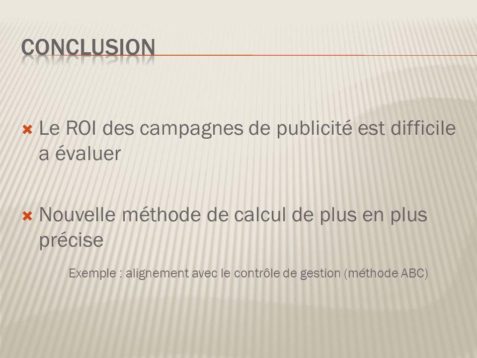 Le ROI des campagnes de publicité est difficile a évaluer Nouvelle méthode de calcul de plus en plus précise Exemple : alignement avec le contrôle de