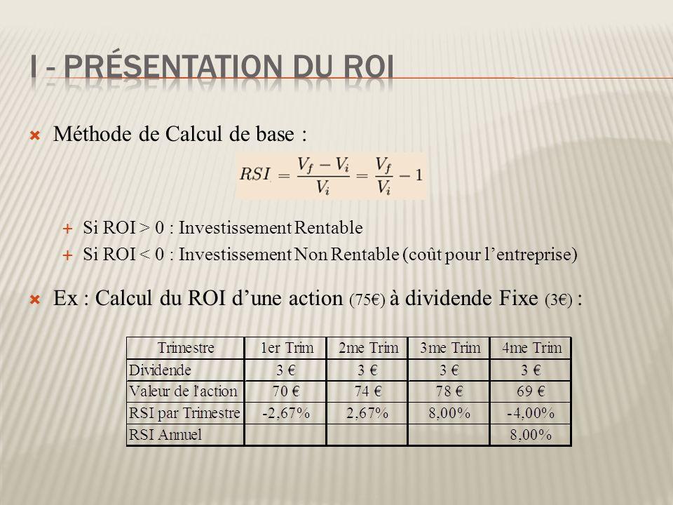 Méthode de Calcul de base : Si ROI > 0 : Investissement Rentable Si ROI < 0 : Investissement Non Rentable (coût pour lentreprise) Ex : Calcul du ROI d