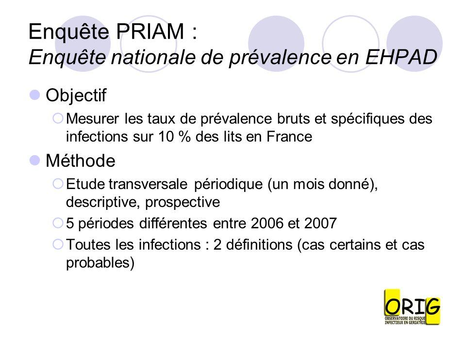 Enquête PRIAM : Enquête nationale de prévalence en EHPAD Objectif Mesurer les taux de prévalence bruts et spécifiques des infections sur 10 % des lits