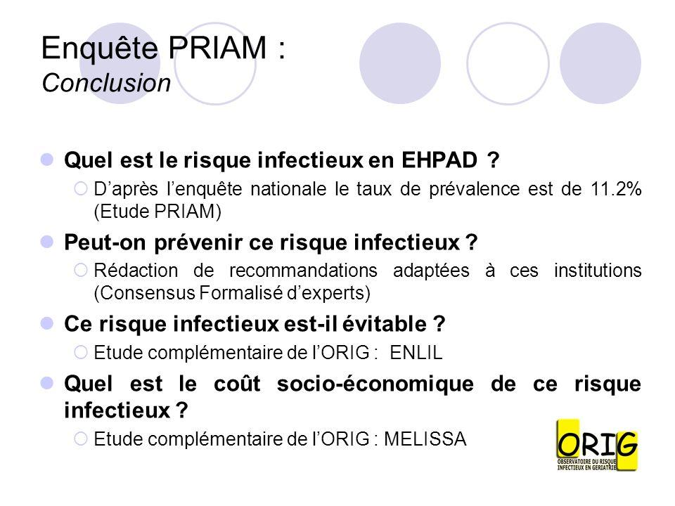 Enquête PRIAM : Conclusion Quel est le risque infectieux en EHPAD ? Daprès lenquête nationale le taux de prévalence est de 11.2% (Etude PRIAM) Peut-on