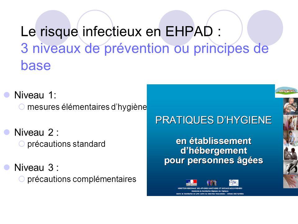 Le risque infectieux en EHPAD : 3 niveaux de prévention ou principes de base Niveau 1: mesures élémentaires dhygiène Niveau 2 : précautions standard N
