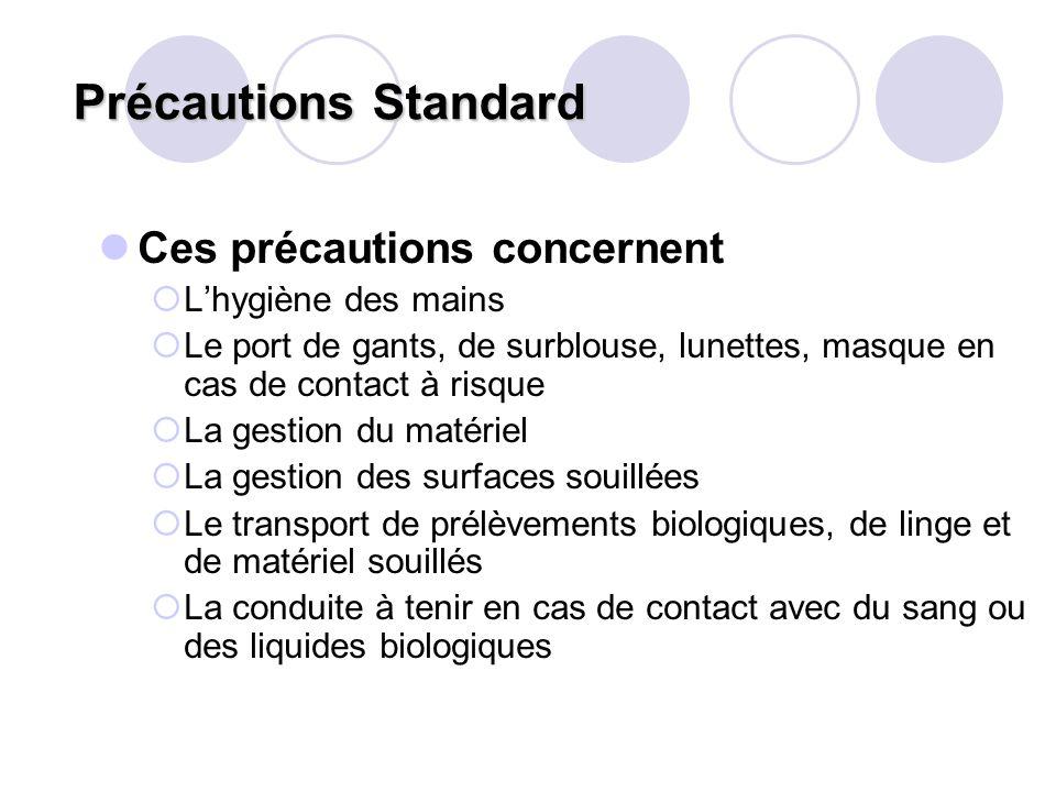 Précautions Standard Précautions Standard Ces précautions concernent Lhygiène des mains Le port de gants, de surblouse, lunettes, masque en cas de con