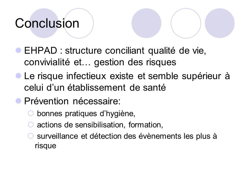 Conclusion EHPAD : structure conciliant qualité de vie, convivialité et… gestion des risques Le risque infectieux existe et semble supérieur à celui d