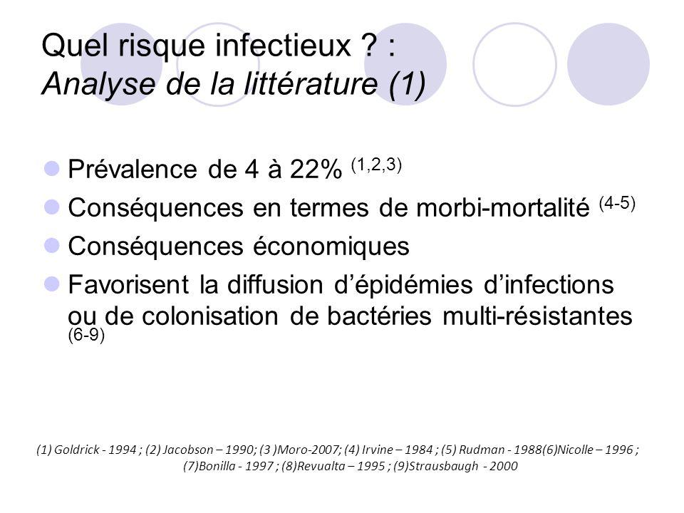 Quel risque infectieux ? : Analyse de la littérature (1) Prévalence de 4 à 22% (1,2,3) Conséquences en termes de morbi-mortalité (4-5) Conséquences éc