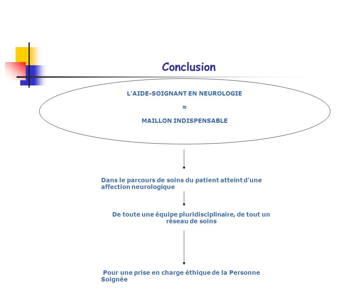Conclusion LAIDE-SOIGNANT EN NEUROLOGIE = MAILLON INDISPENSABLE Dans le parcours de soins du patient atteint dune affection neurologique De toute une équipe pluridisciplinaire, de tout un réseau de soins Pour une prise en charge éthique de la Personne Soignée