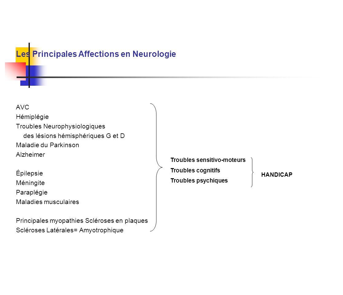 Les Principales Affections en Neurologie AVC Hémiplégie Troubles Neurophysiologiques des lésions hémisphériques G et D Maladie du Parkinson Alzheimer Épilepsie Méningite Paraplégie Maladies musculaires Principales myopathies Scléroses en plaques Scléroses Latérales= Amyotrophique Troubles sensitivo-moteurs Troubles cognitifs Troubles psychiques HANDICAP