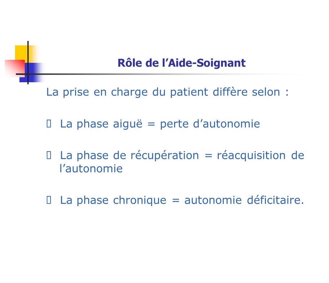Rôle de lAide-Soignant La prise en charge du patient diffère selon : La phase aiguë = perte dautonomie La phase de récupération = réacquisition de lau