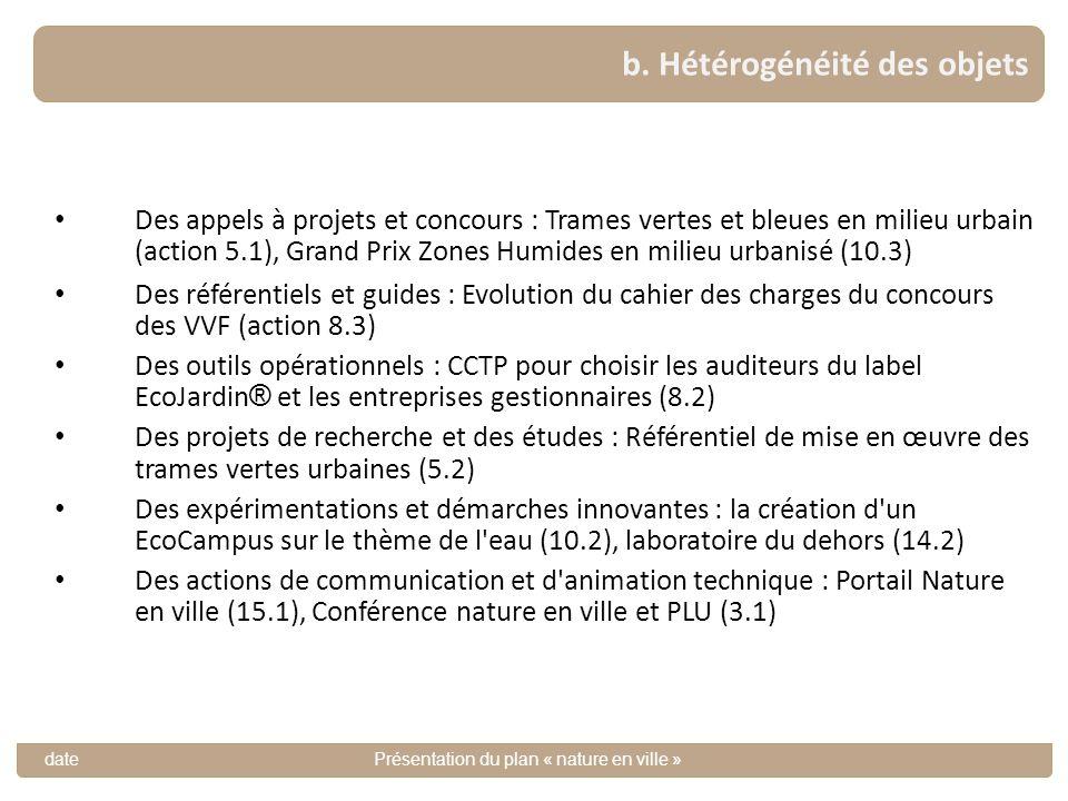 Des appels à projets et concours : Trames vertes et bleues en milieu urbain (action 5.1), Grand Prix Zones Humides en milieu urbanisé (10.3) Des référ