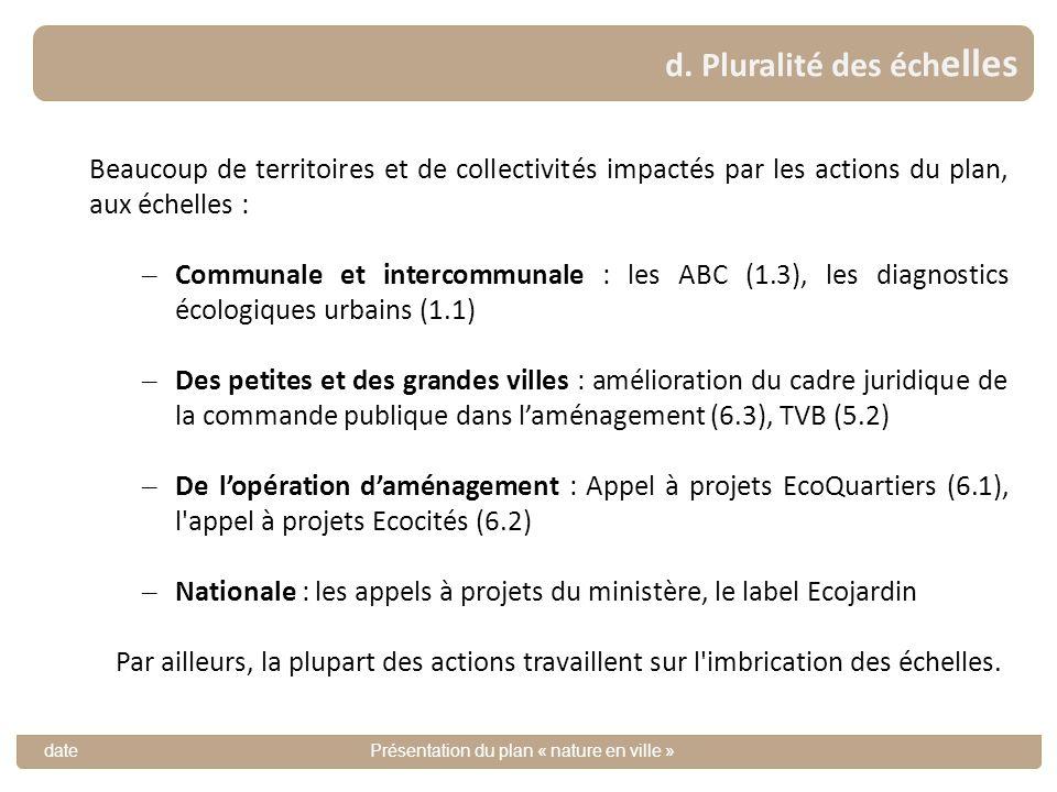12 Beaucoup de territoires et de collectivités impactés par les actions du plan, aux échelles : – Communale et intercommunale : les ABC (1.3), les dia