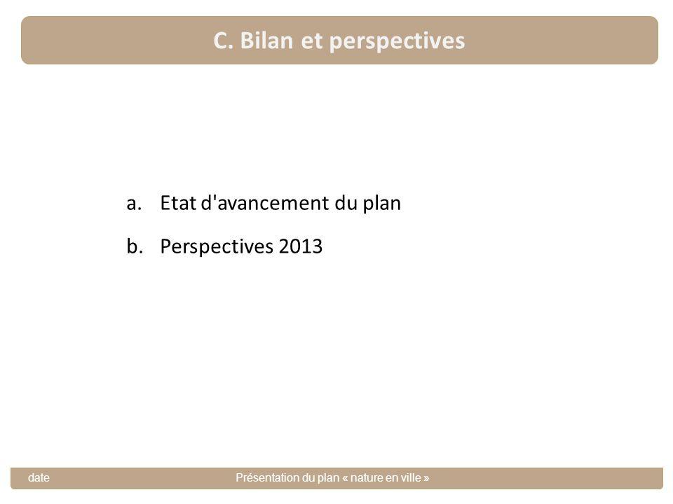 a.Etat d'avancement du plan b.Perspectives 2013 datePrésentation du plan « nature en ville » C. Bilan et perspectives