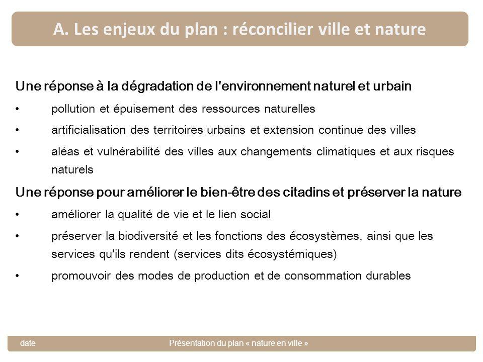 datePrésentation du plan « nature en ville » a. Etat davancement