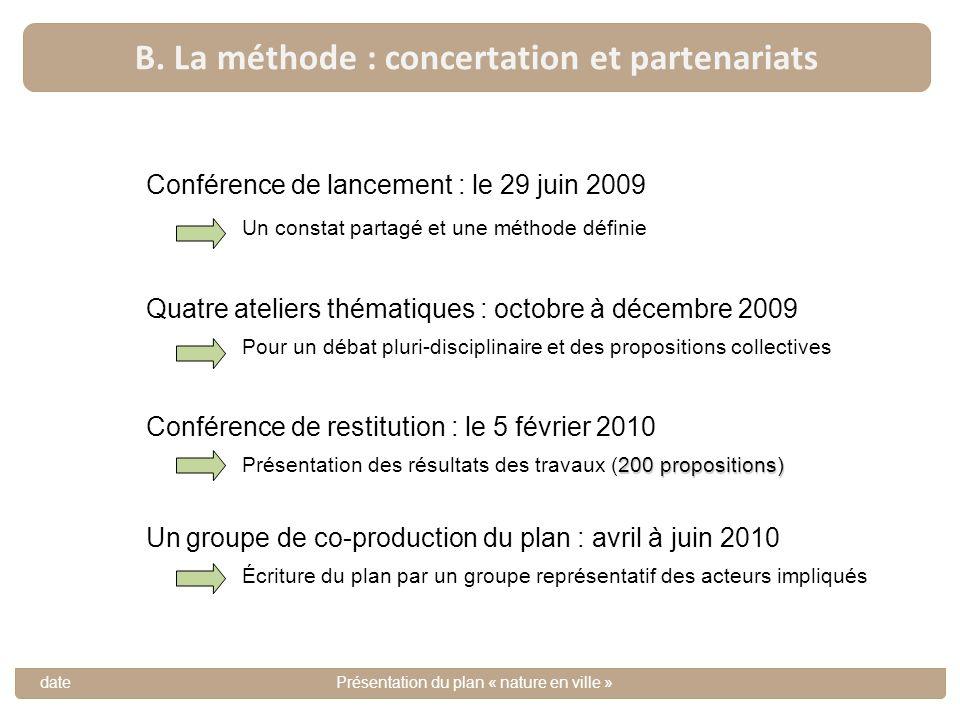 Conférence de lancement : le 29 juin 2009 Un constat partagé et une méthode définie Quatre ateliers thématiques : octobre à décembre 2009 Pour un déba