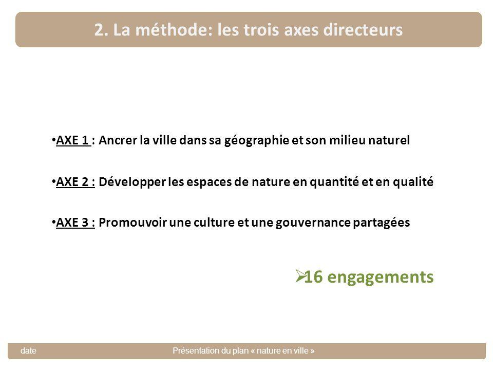 AXE 1 : Ancrer la ville dans sa géographie et son milieu naturel AXE 2 : Développer les espaces de nature en quantité et en qualité AXE 3 : Promouvoir