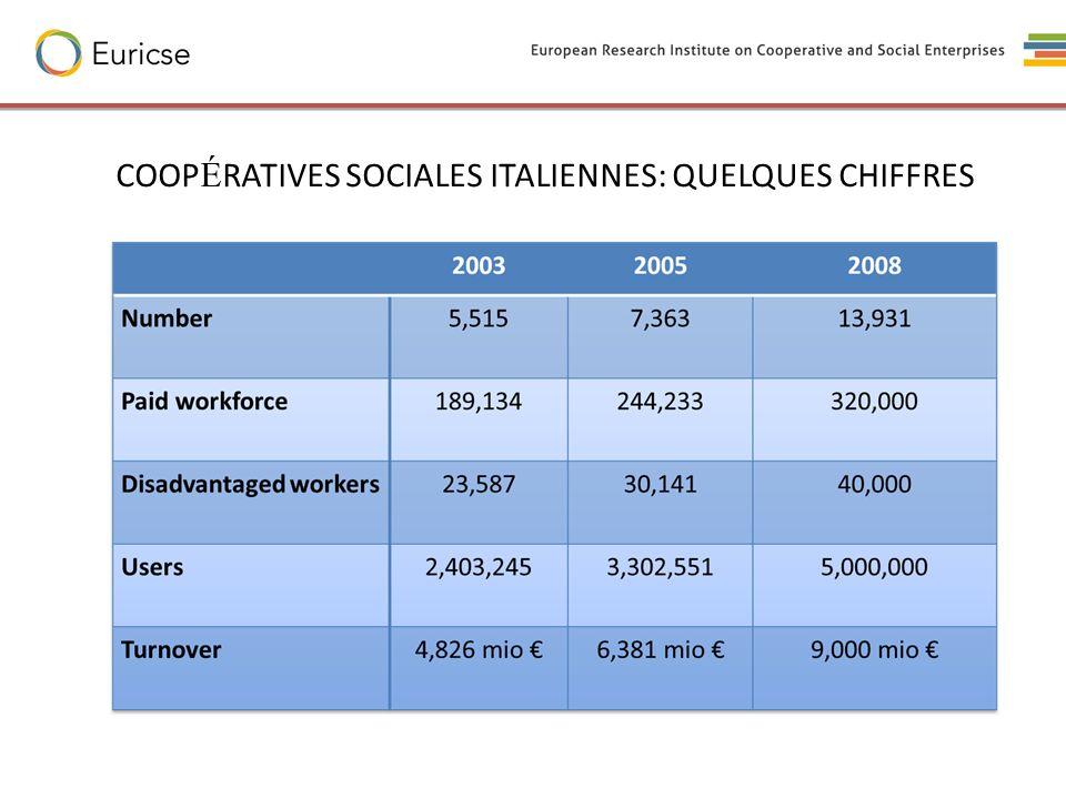 COOP É RATIVES SOCIALES ITALIENNES: QUELQUES CHIFFRES