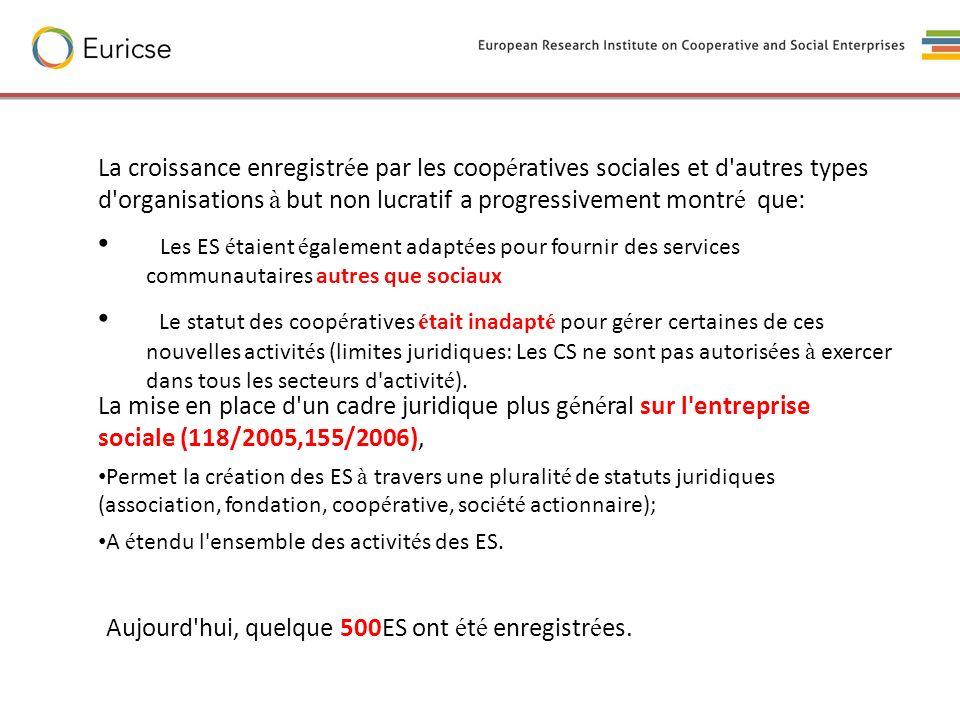 La croissance enregistr é e par les coop é ratives sociales et d'autres types d'organisations à but non lucratif a progressivement montr é que: Les ES
