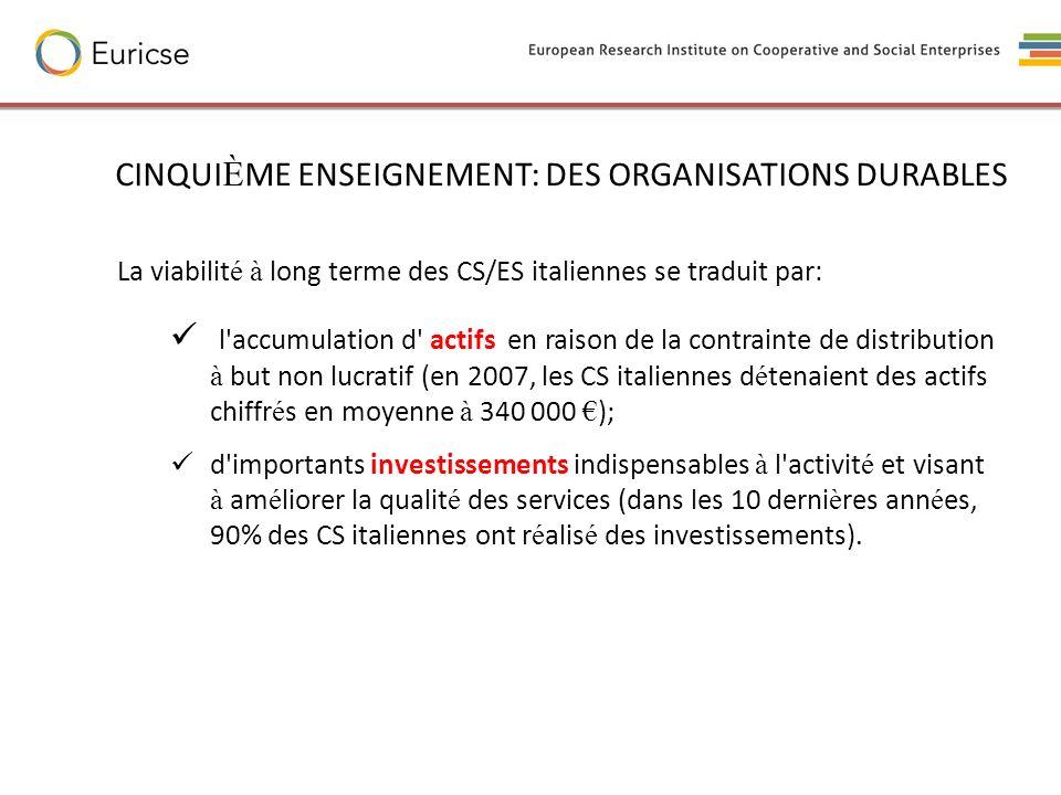 CINQUI È ME ENSEIGNEMENT: DES ORGANISATIONS DURABLES La viabilit é à long terme des CS/ES italiennes se traduit par: l'accumulation d' actifs en raiso