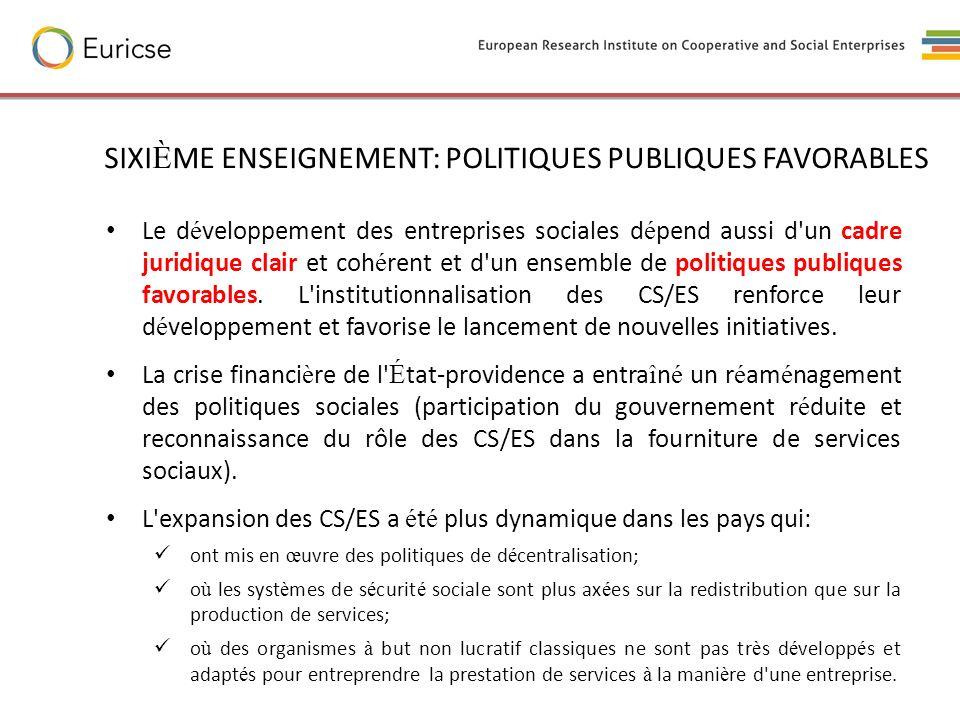 SIXI È ME ENSEIGNEMENT: POLITIQUES PUBLIQUES FAVORABLES Le d é veloppement des entreprises sociales d é pend aussi d'un cadre juridique clair et coh é