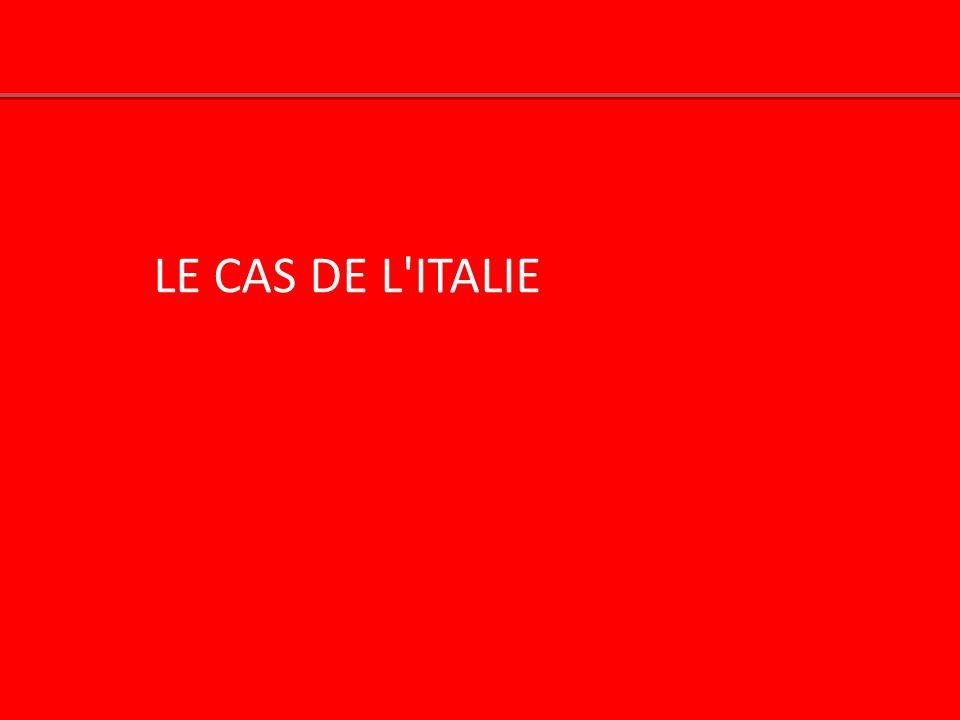 LE CAS DE L'ITALIE