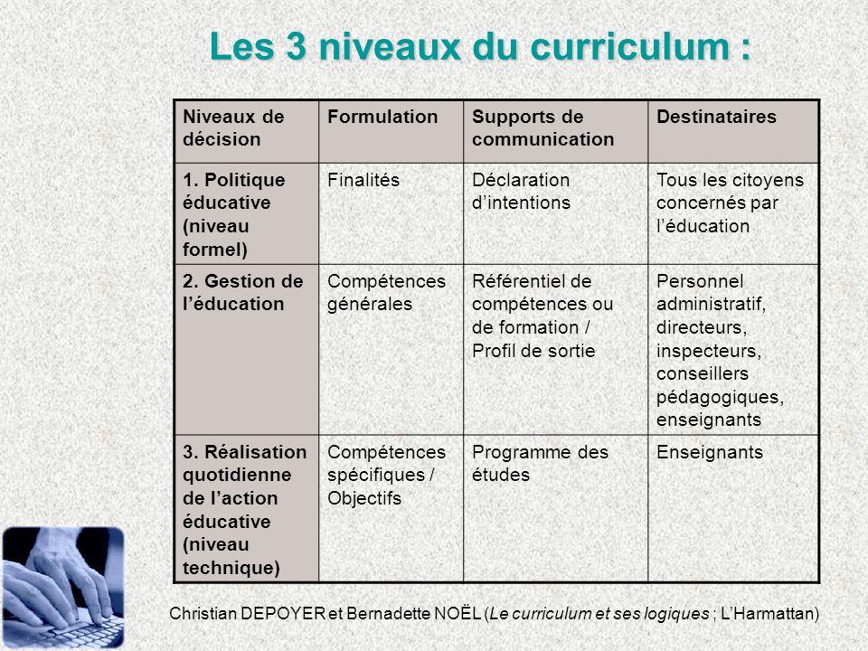 Les 3 niveaux du curriculum : Niveaux de décision FormulationSupports de communication Destinataires 1. Politique éducative (niveau formel) FinalitésD