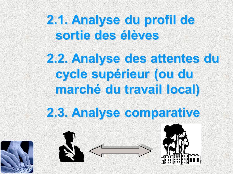 2.1. Analyse du profil de sortie des élèves 2.2. Analyse des attentes du cycle supérieur (ou du marché du travail local) 2.3. Analyse comparative