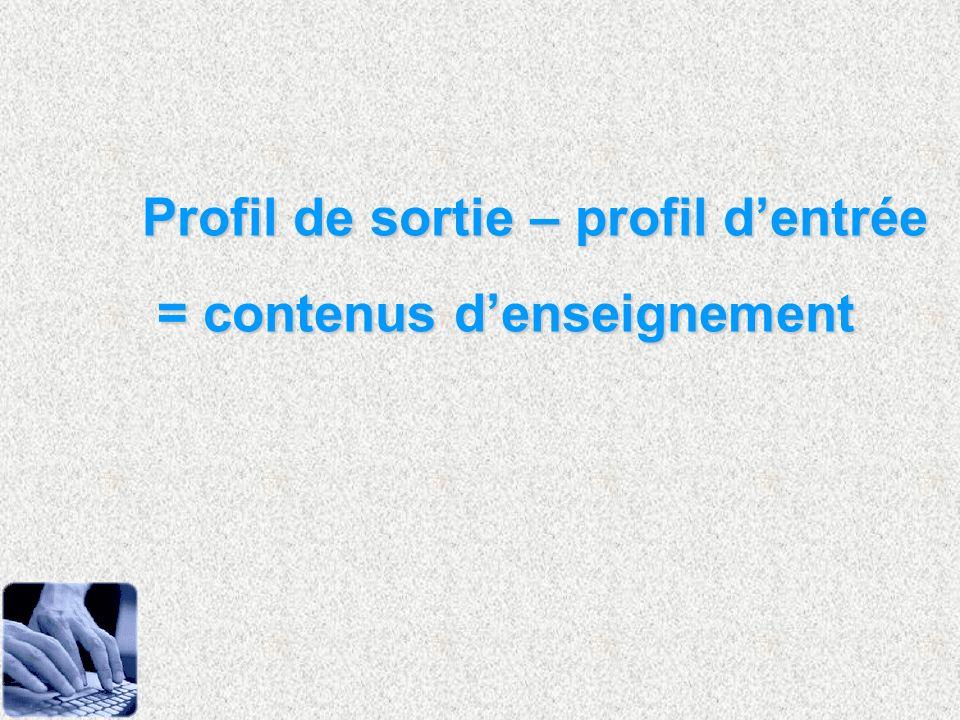 Profil de sortie – profil dentrée = contenus denseignement = contenus denseignement
