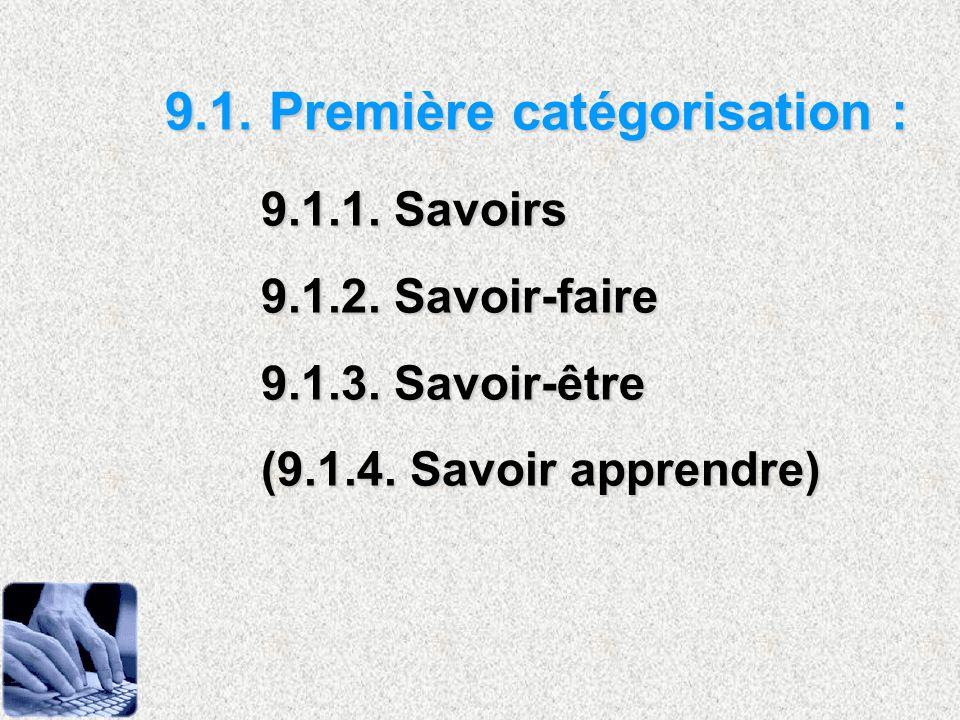9.1. Première catégorisation : 9.1.1. Savoirs 9.1.2. Savoir-faire 9.1.3. Savoir-être (9.1.4. Savoir apprendre)