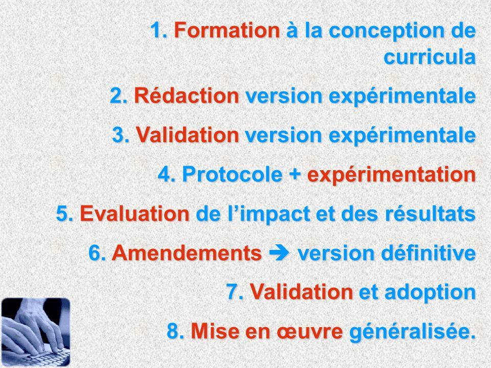 1. Formation à la conception de curricula 2. Rédaction version expérimentale 3. Validation version expérimentale 4. Protocole + expérimentation 5. Eva
