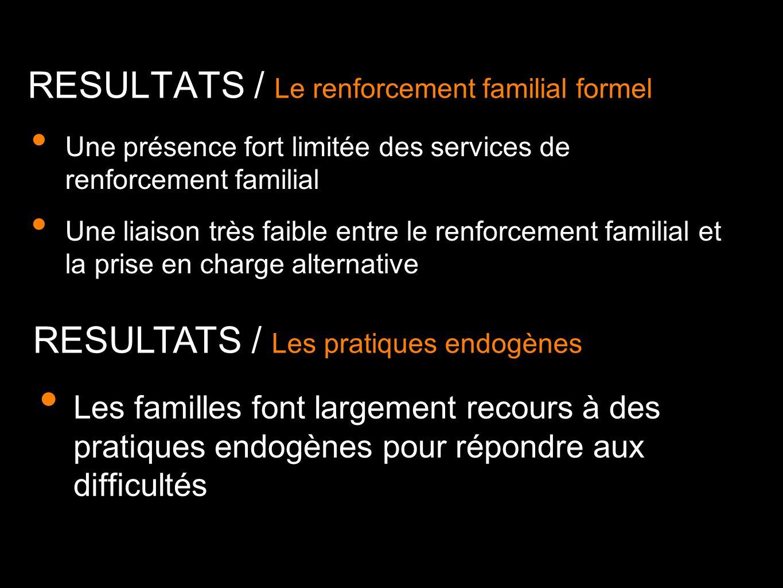RESULTATS / Le renforcement familial formel Une présence fort limitée des services de renforcement familial Une liaison très faible entre le renforcem