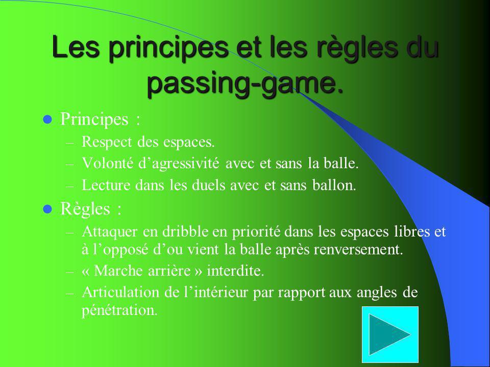 Les principes et les règles du passing-game. Principes : – Respect des espaces.
