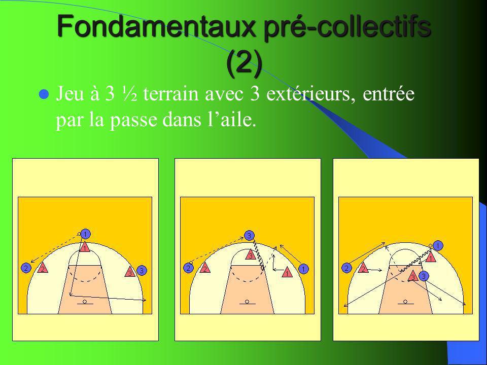 Fondamentaux pré-collectifs (2) Jeu à 3 ½ terrain avec 3 extérieurs, entrée par la passe dans laile.