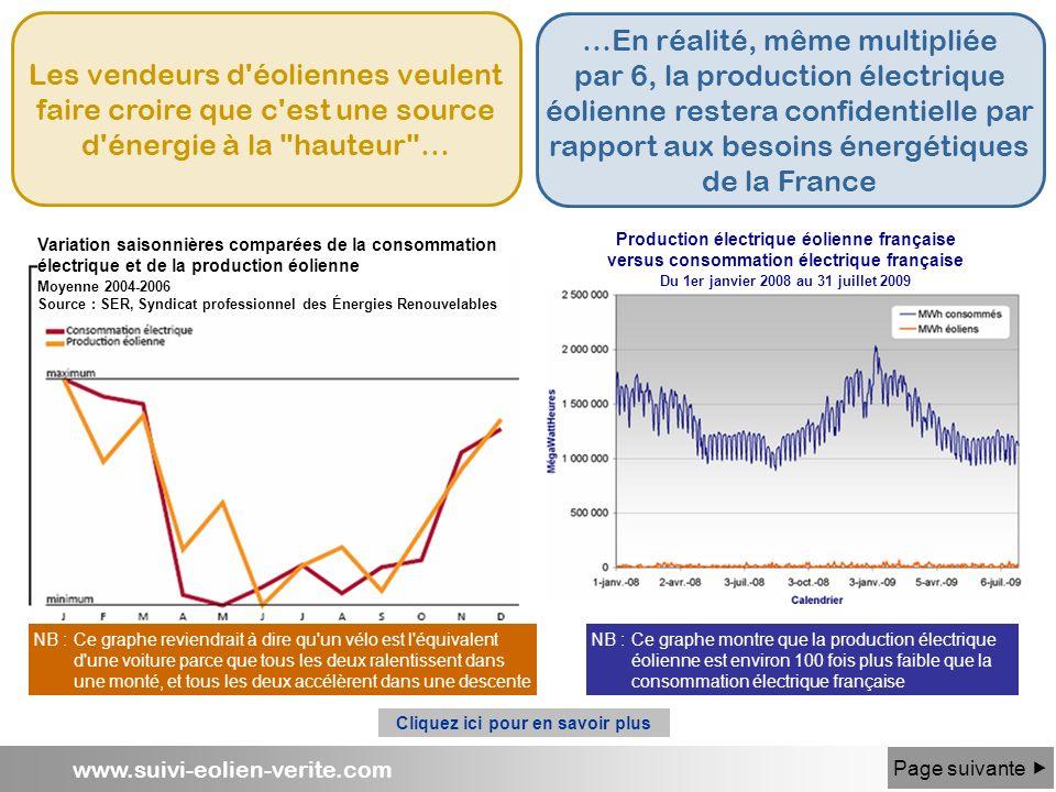 www.suivi-eolien-verite.com Les vendeurs d'éoliennes veulent faire croire que c'est une source d'énergie à la