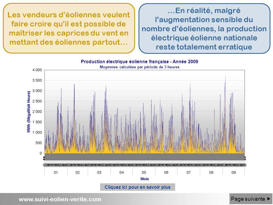 www.suivi-eolien-verite.com Les vendeurs d'éoliennes veulent faire croire qu'il est possible de maîtriser les caprices du vent en mettant des éolienne