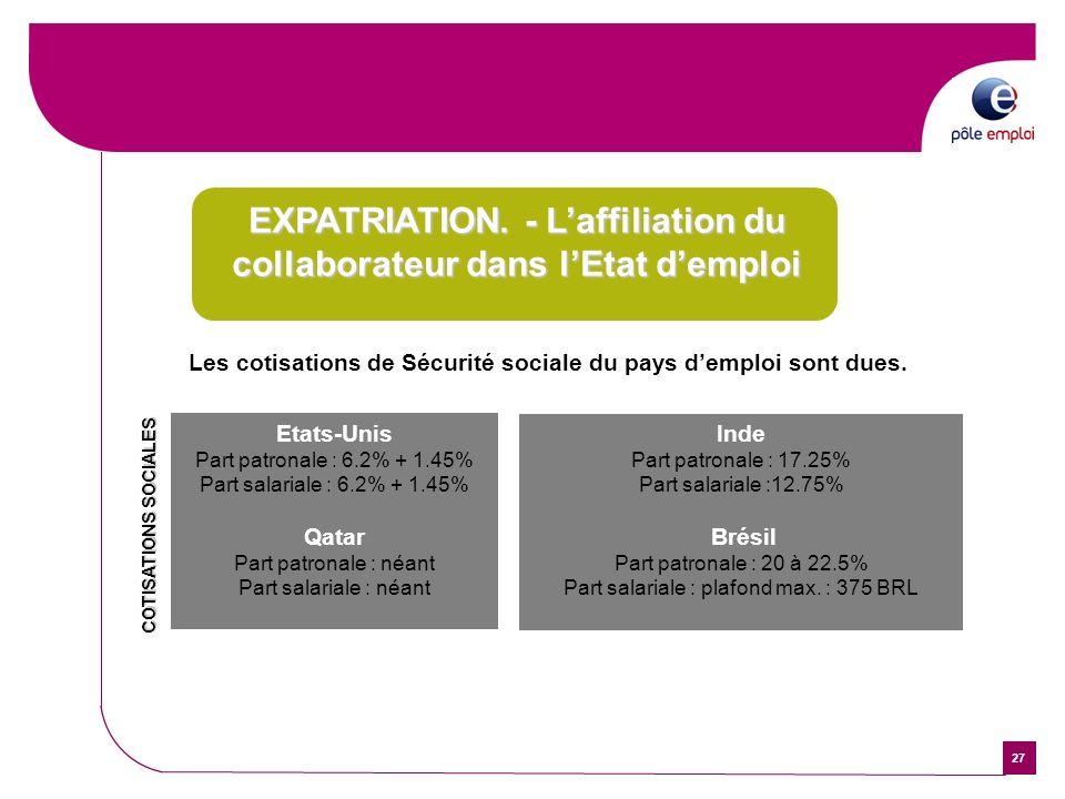 27 EXPATRIATION. - Laffiliation du collaborateur dans lEtat demploi Les cotisations de Sécurité sociale du pays demploi sont dues. COTISATIONS SOCIALE