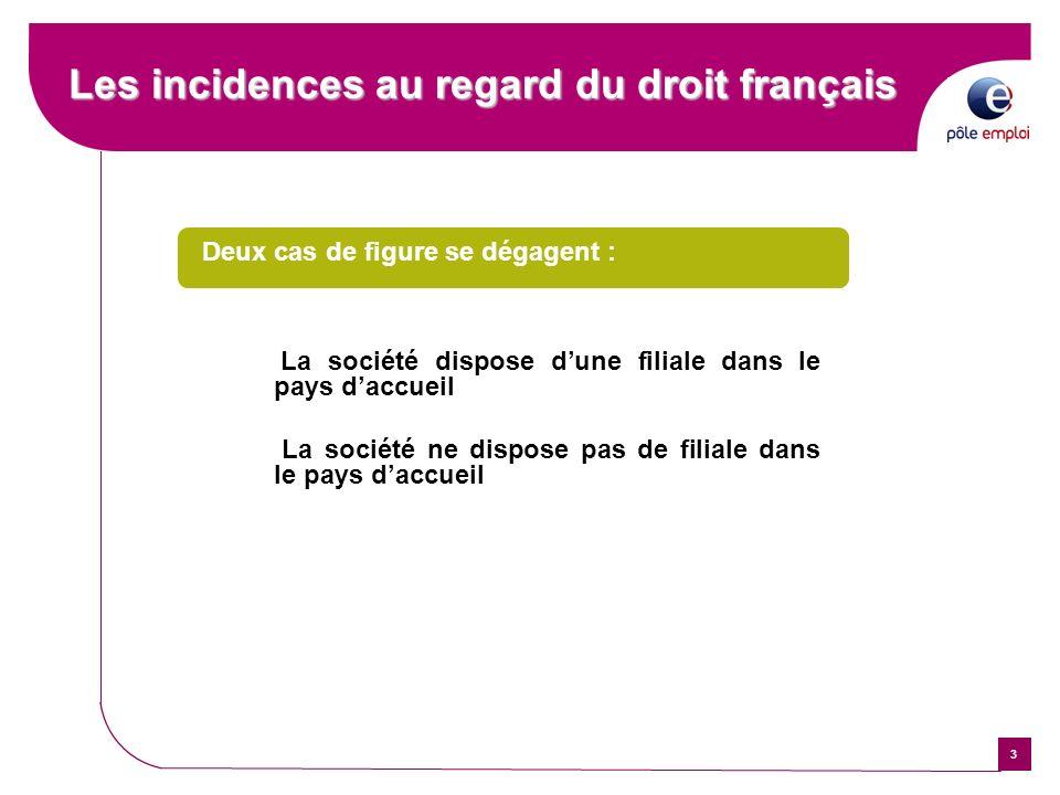 3 Les incidences au regard du droit français Les incidences au regard du droit français Deux cas de figure se dégagent : La société dispose dune filia