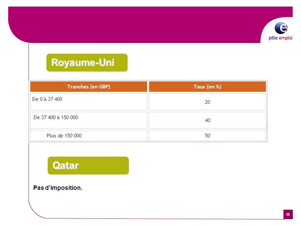 38 Royaume-Uni Qatar Pas dimposition.