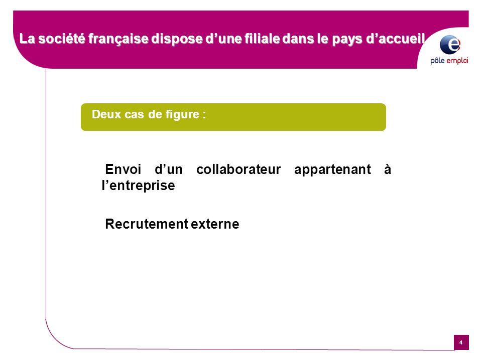 4 La société française dispose dune filiale dans le pays daccueil Deux cas de figure : Envoi dun collaborateur appartenant à lentreprise Recrutement e