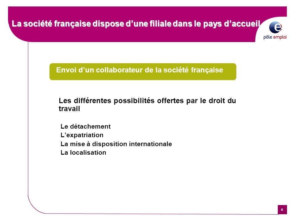 6 La société française dispose dune filiale dans le pays daccueil Envoi dun collaborateur de la société française Les différentes possibilités offerte