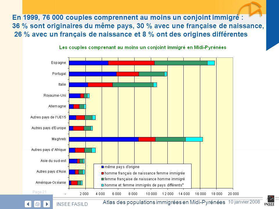 Page 21 Atlas des populations immigrées en Midi-Pyrénées INSEE FASILD 10 janvier 2008 En 1999, 76 000 couples comprennent au moins un conjoint immigré : 36 % sont originaires du même pays, 30 % avec une française de naissance, 26 % avec un français de naissance et 8 % ont des origines différentes