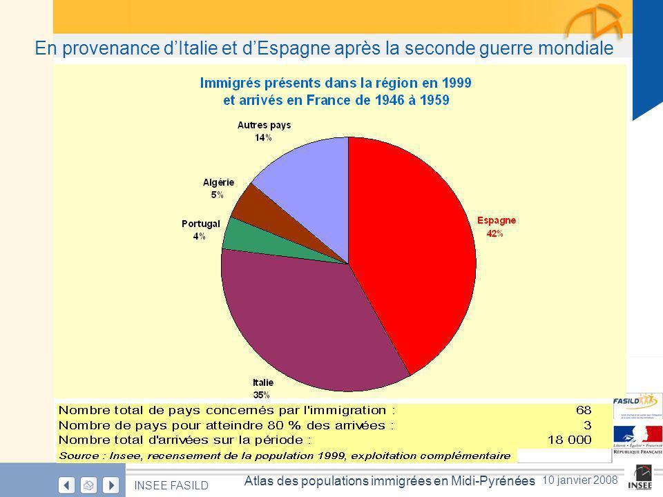 Page 10 Atlas des populations immigrées en Midi-Pyrénées INSEE FASILD 10 janvier 2008 Puis dEspagne, Algérie et Portugal