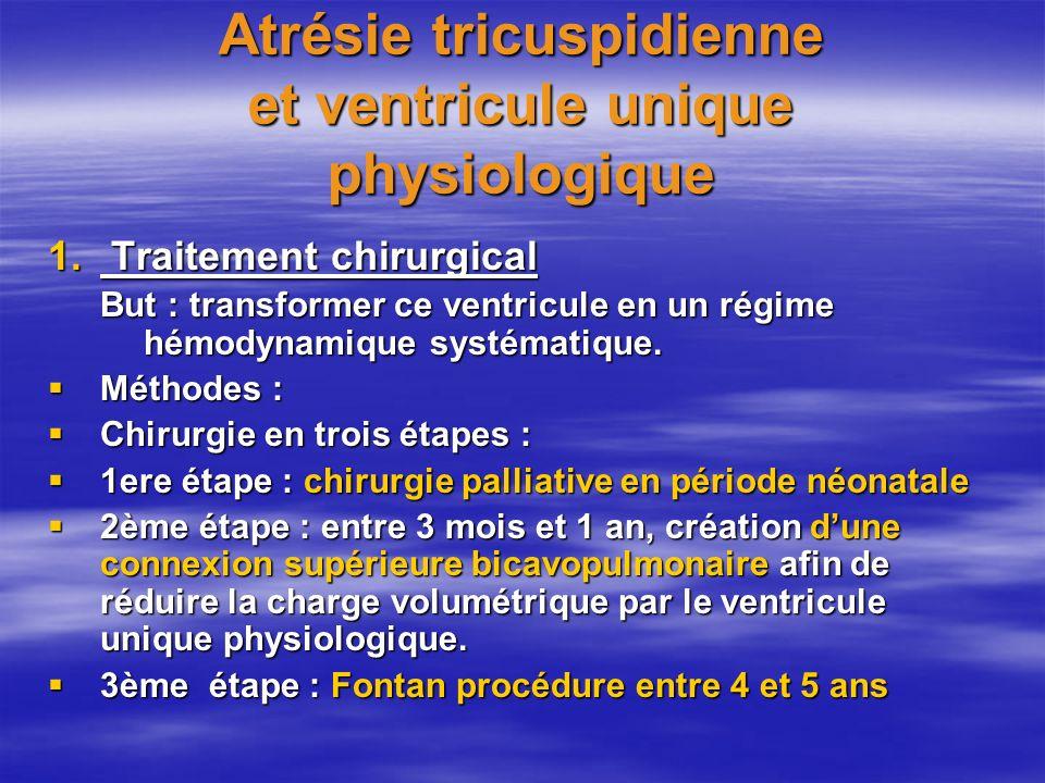 Atrésie tricuspidienne et ventricule unique physiologique 1. Traitement chirurgical But : transformer ce ventricule en un régime hémodynamique systéma