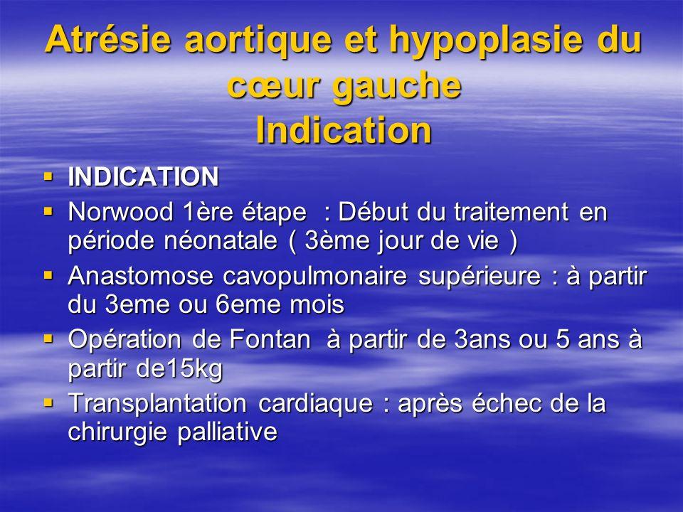Atrésie aortique et hypoplasie du cœur gauche Indication INDICATION INDICATION Norwood 1ère étape : Début du traitement en période néonatale ( 3ème jo